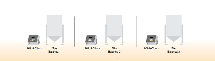 pesagem_em_silos